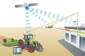 Claas: Major expansion of RTK network
