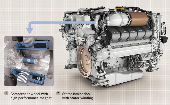 Rolls Royce Power Systems: Electrically assisted turbochargers for high-power engines