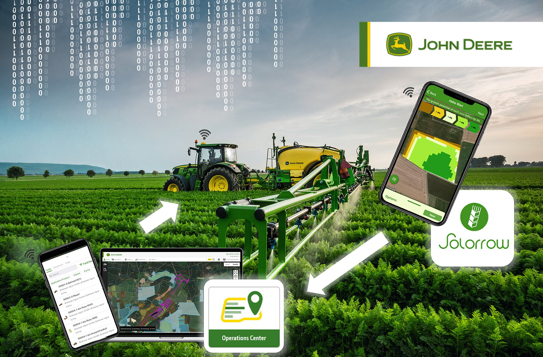 The Solorrow app can now share its application maps with the John Deere Operations Centre.