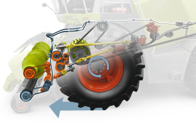 An all-new hydraulic drive allows the pick up reel to be driven with variable speed adjustment independently of the intake auger